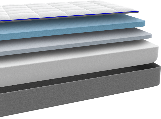 Nectar Queen Mattress Review Layers