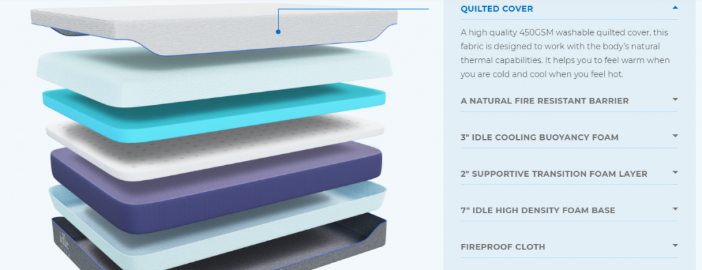 Idle Sleep Mattress Layers