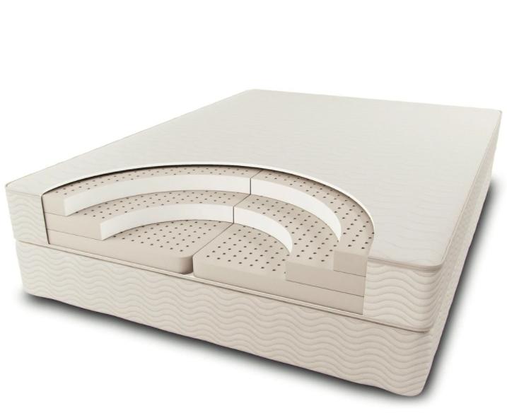 sleepez mattress layers